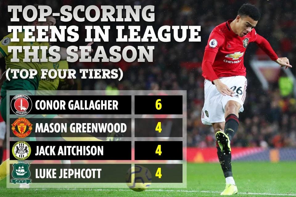 Английский талант присоединился к «Челси»