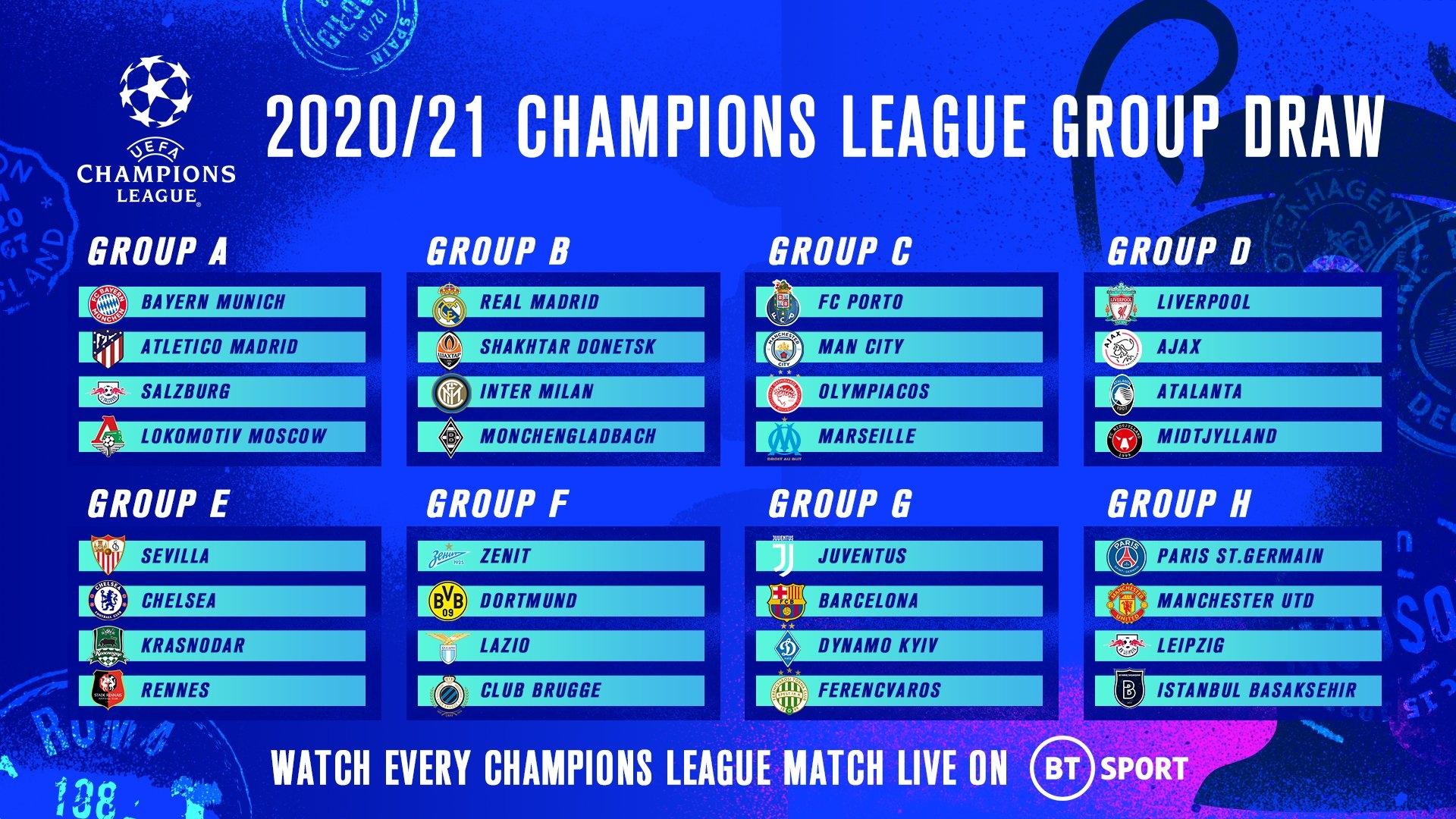 «Челси» узнал своих соперников в групповом этапе Лиги Чемпионов