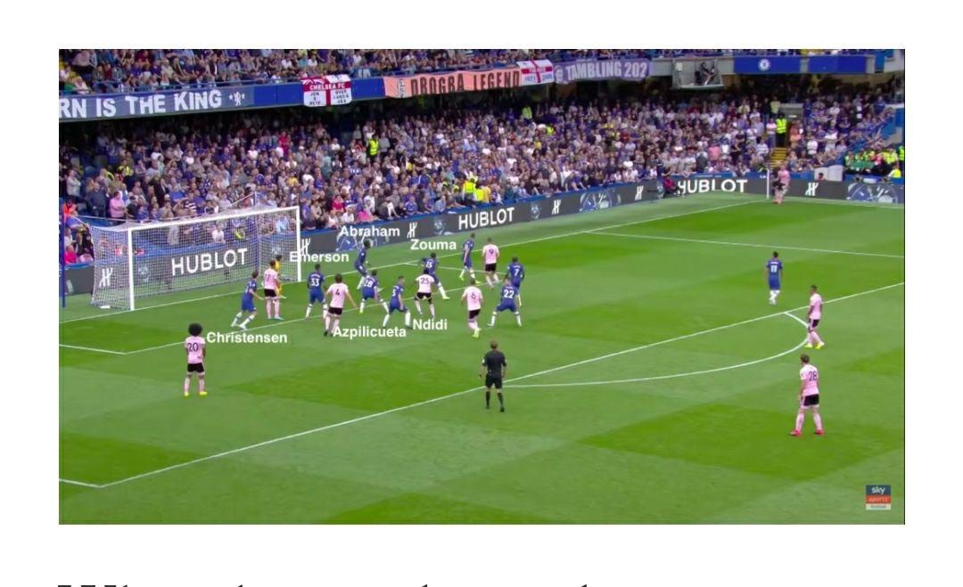 Как Фрэнк Лэмпард изменил тактику, чтобы наконец-то решить проблему «Челси» при защите угловых